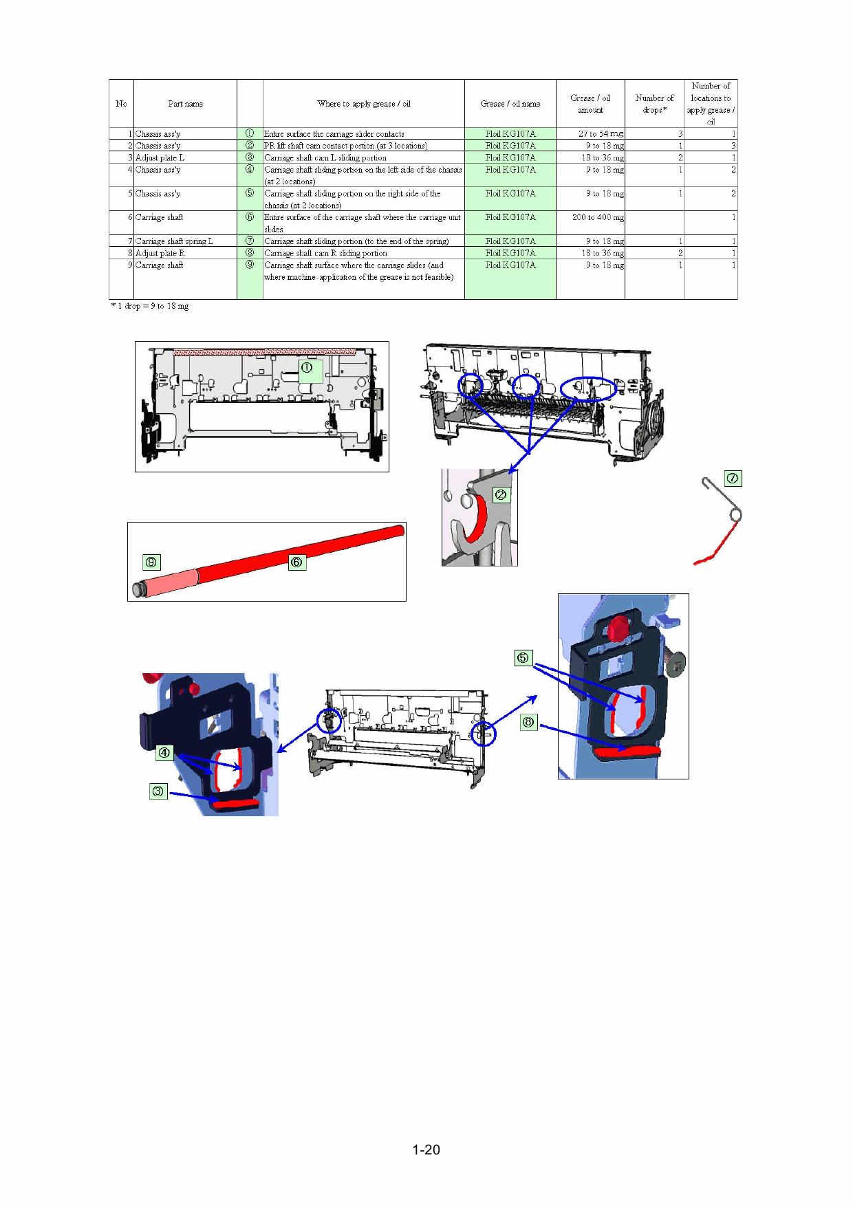 canon pixma ip4200 service manual rh qmanual com service manual canon pixma ip4200 service manual canon pixma ip4200